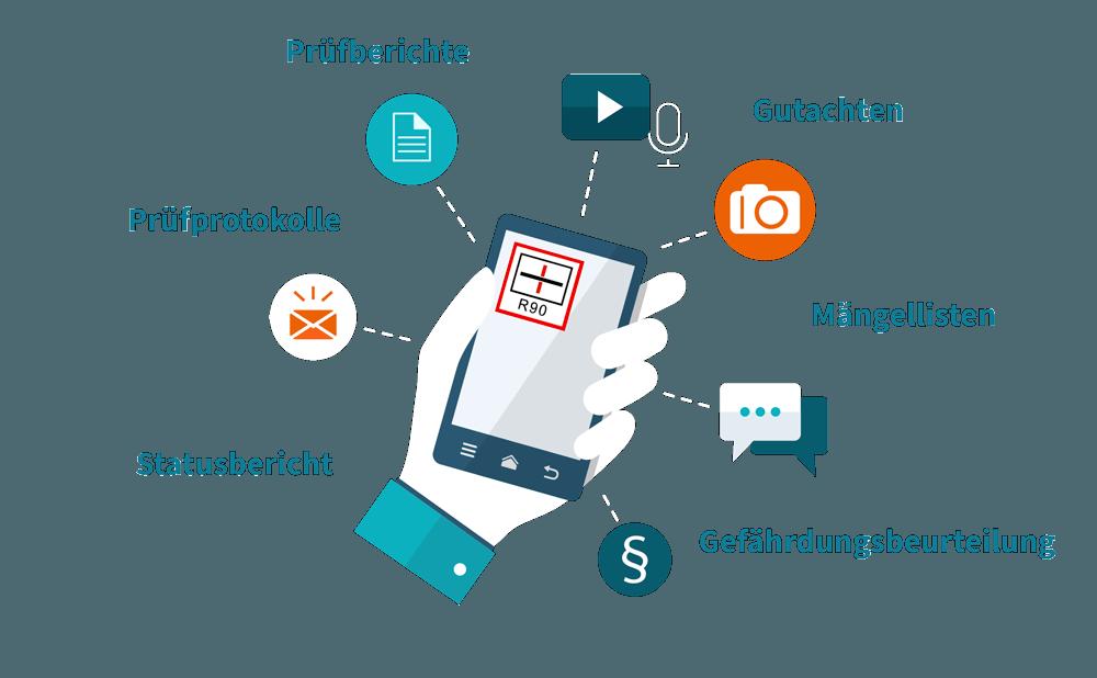 Fotodokumentation App KEVOX GO erstellt automatisch protokolle